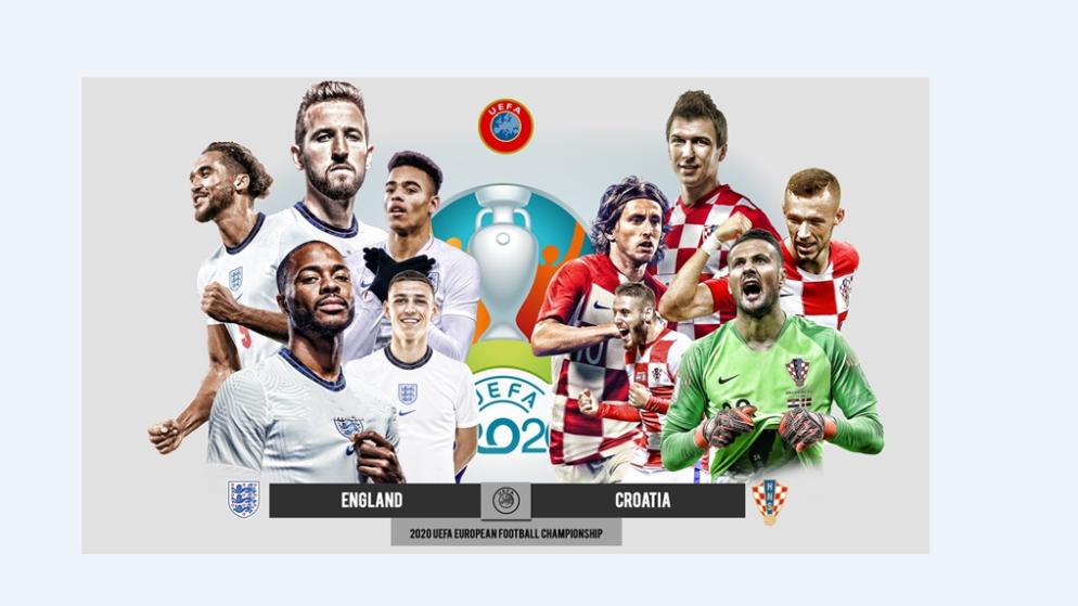 Soi kèo Anh vs Croatia, 20h00 ngày 13/06/2021 – Euro 2021